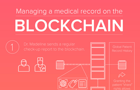Blockchain is ready to revolutionize the medical industry