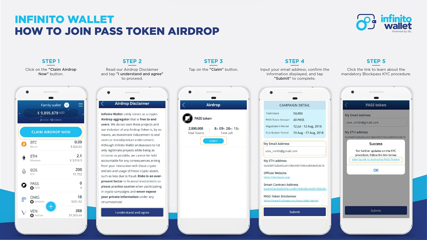 PASS Token Airdrop Registration!