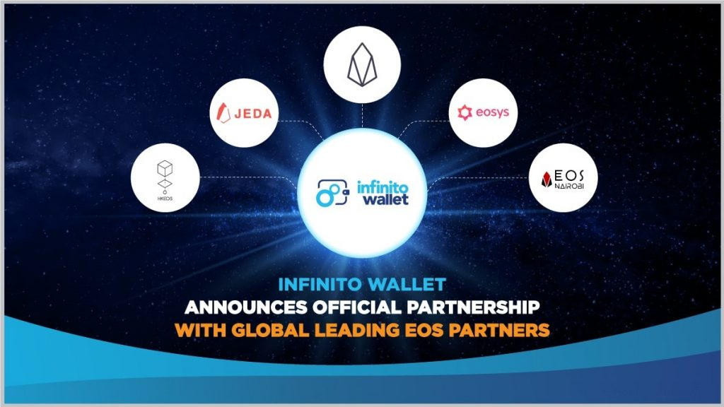 EOS DApps are Coming to Infinito Wallet's App Square!